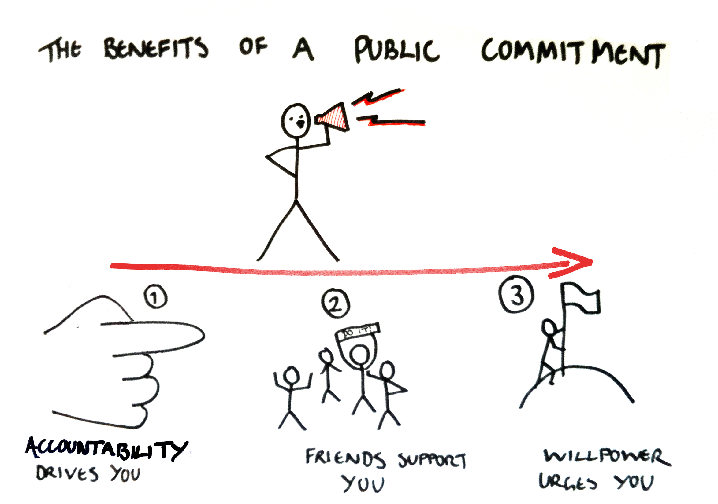 What does commitment mean to you leighmorrison for What do publicists do